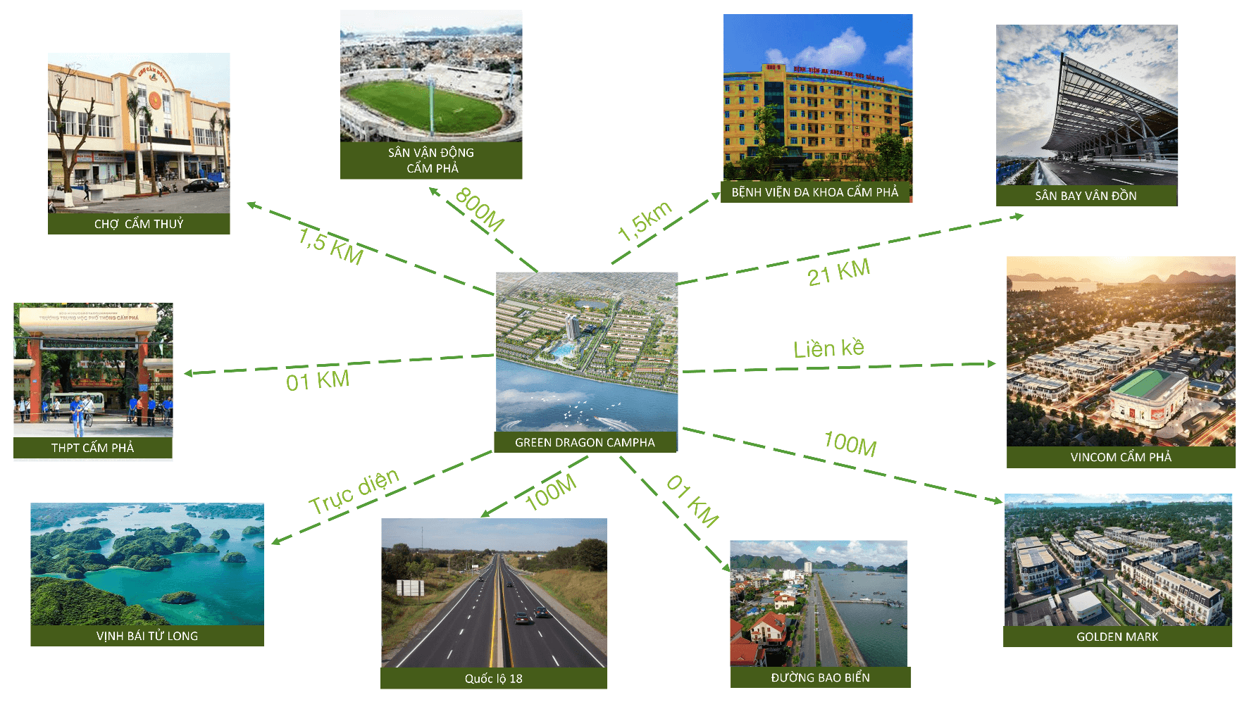 liên kết vùng dự án green dragon city cẩm phả
