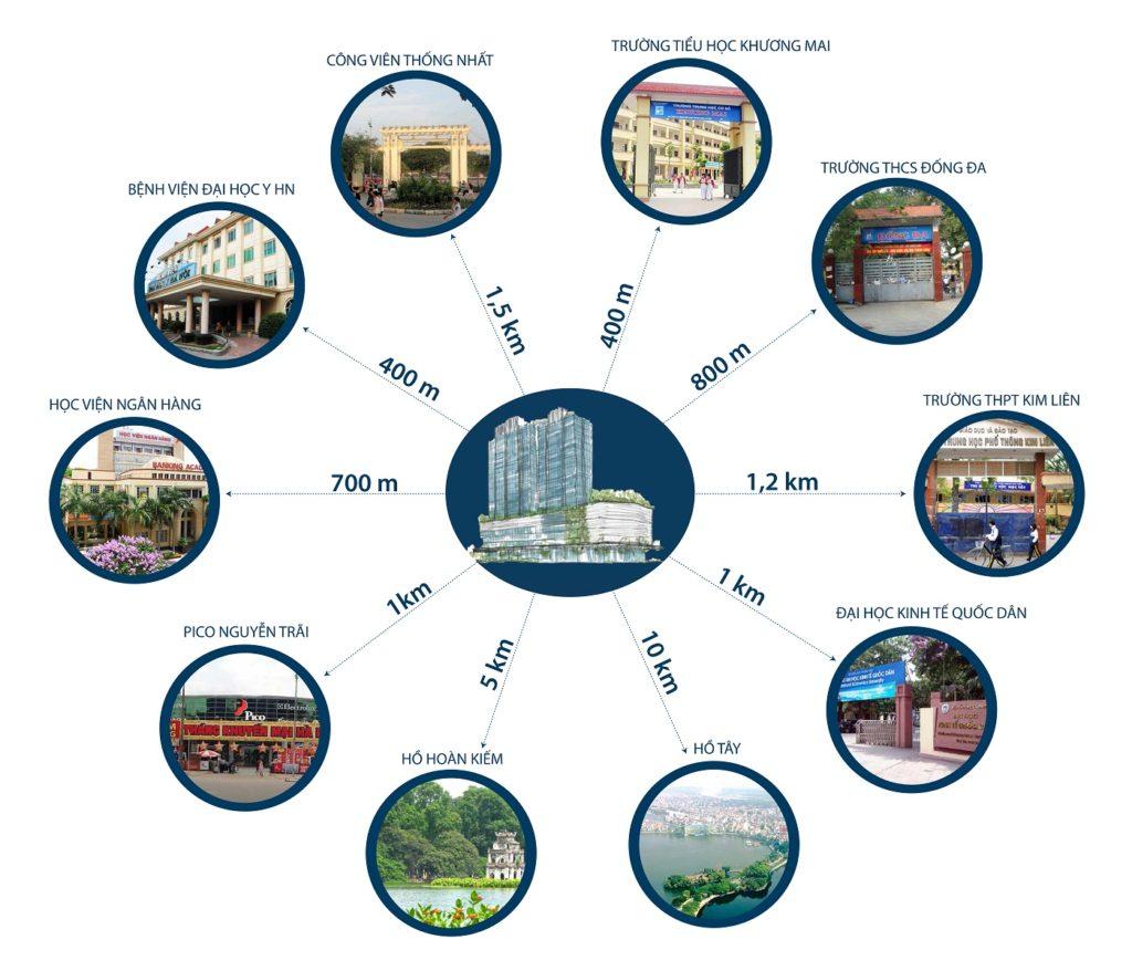 liên kết vùng chung cư tràng an home