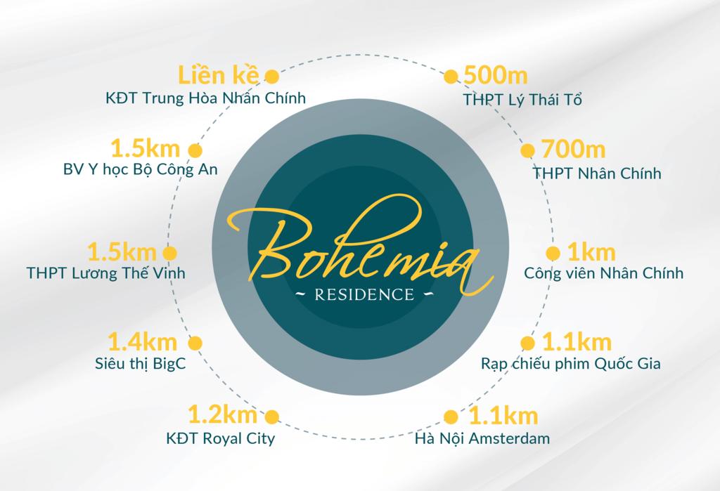 liên kết vùng chung cư bohemia residence