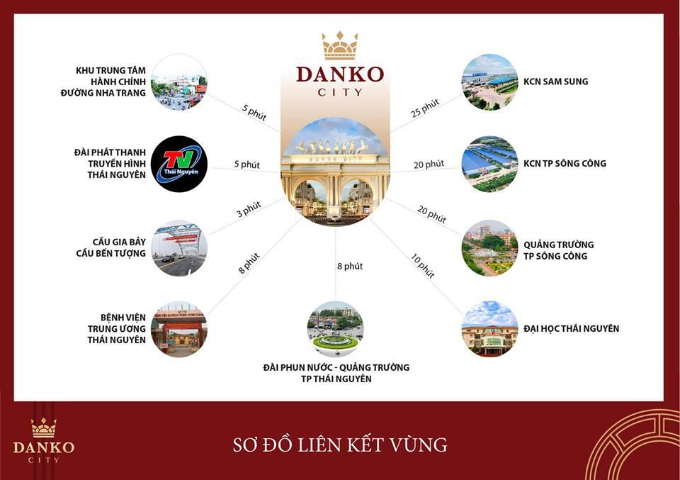 liên kết vùng dự án danko city thái nguyên