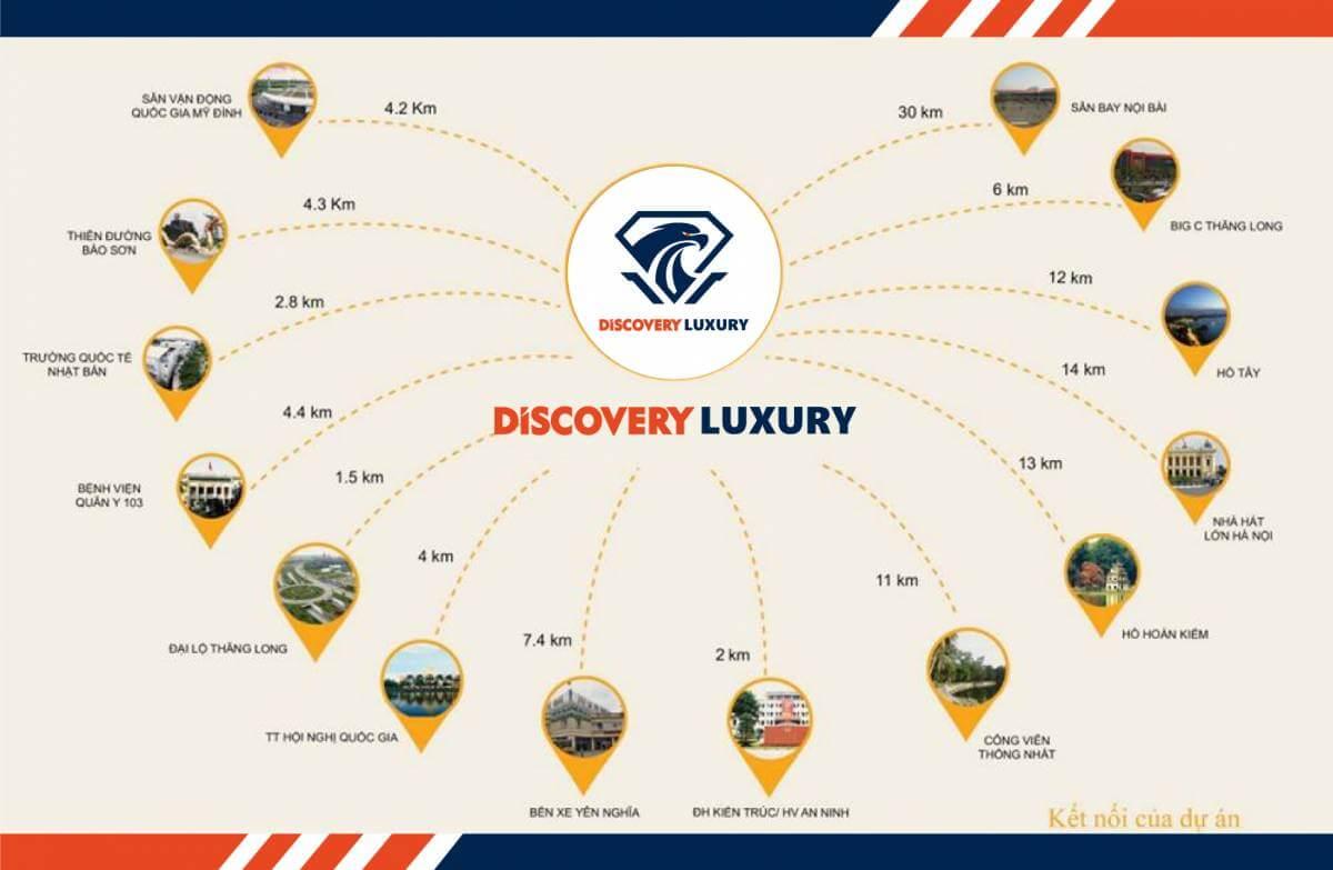 liền kết vùng dự án discovery luxury