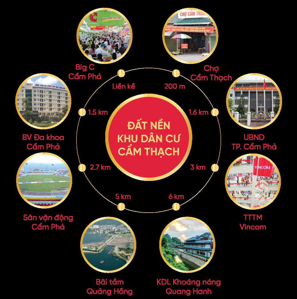 liên kết vùng dự án khu dân cư cẩm phả
