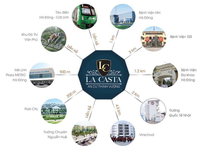 liên kết vùng chung cư la casta tower