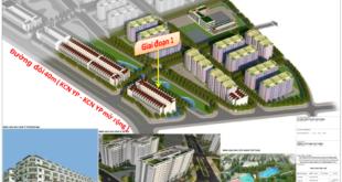 phối cảnh dự án cát tường smart city yên phong bắc ninh