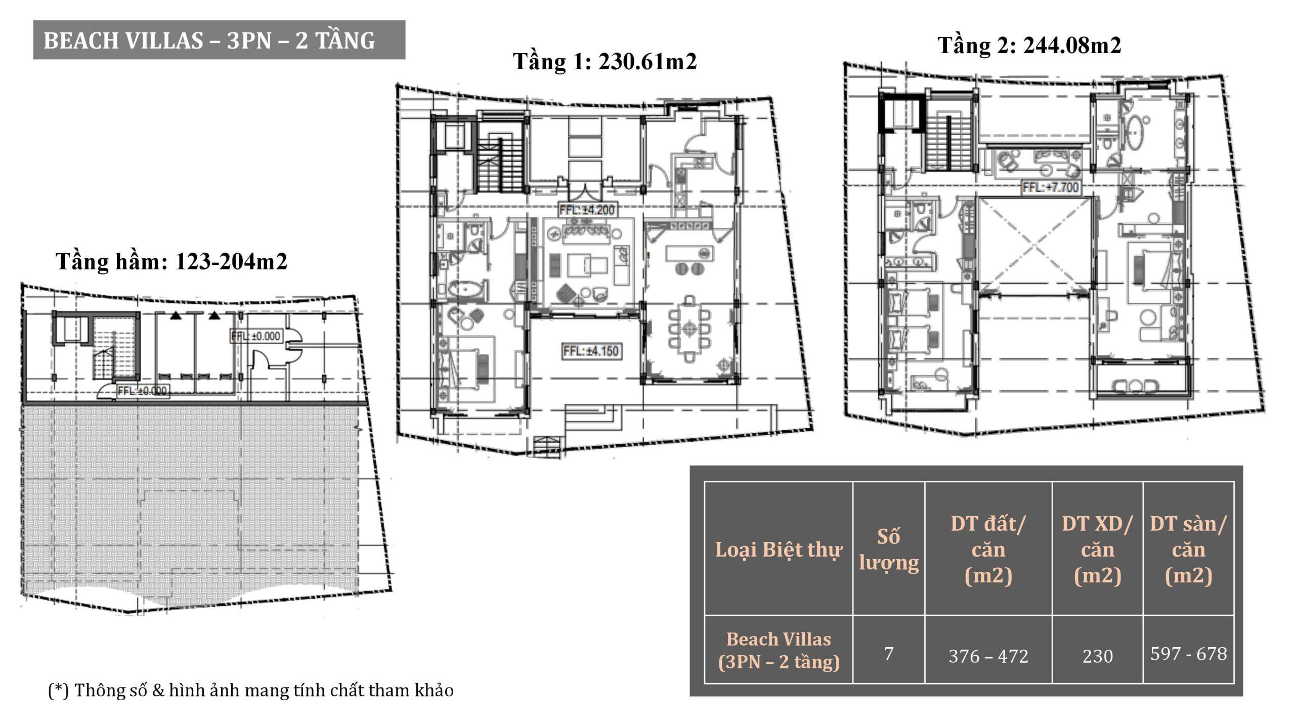 thiết kế biệt thự villas