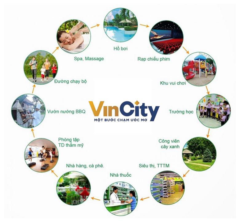 tiện ích dự án vincity dreamland gia lâm